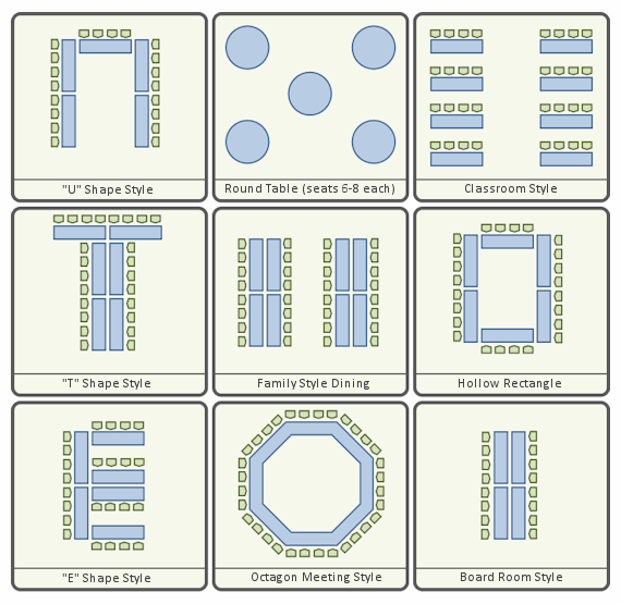 Wiring Diagram For Conference Room in addition Room Diagrams Templates besides Conference Room Layout c47dfW0jSA975PuqTUSrZDoNc 7CjqOE1qAhIHWxnLmAo as well Meeting seating styles besides Meeting Planning. on banquet style meeting room set up diagrams