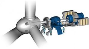 right_live-turbine-data
